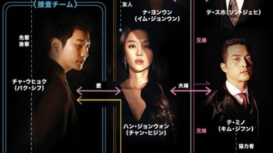 バベル~愛と復讐の螺旋(らせん)~ | 19禁パク・シフ熱演